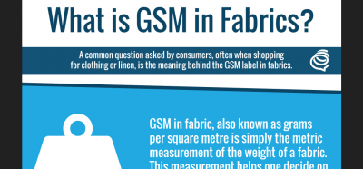 Thumbnail - Infographic - What is GSM in Fabrics