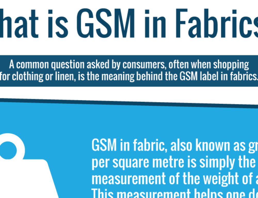 Infographic: What is GSM in Fabrics